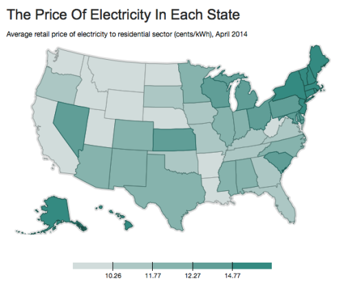 price of electrity in each state